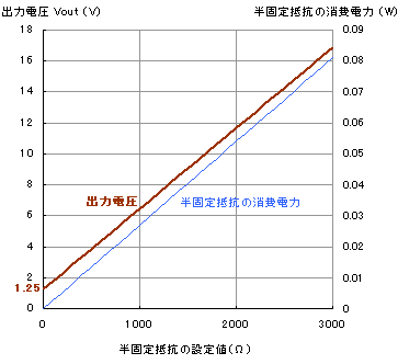 20070325-lm317graph.png