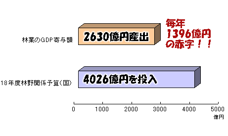 20070609-debt.png