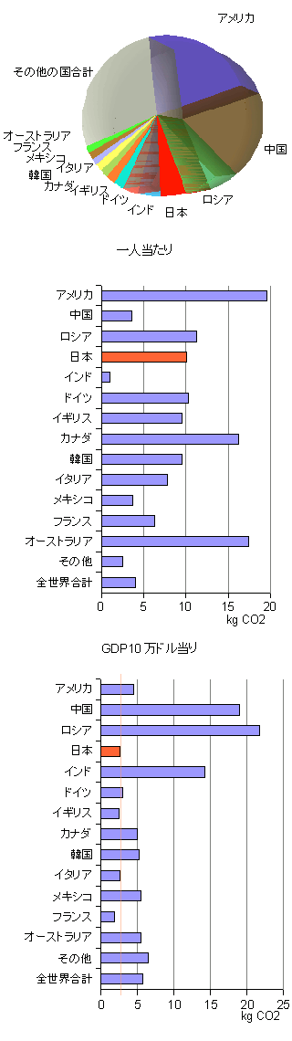 20080101-co2.png