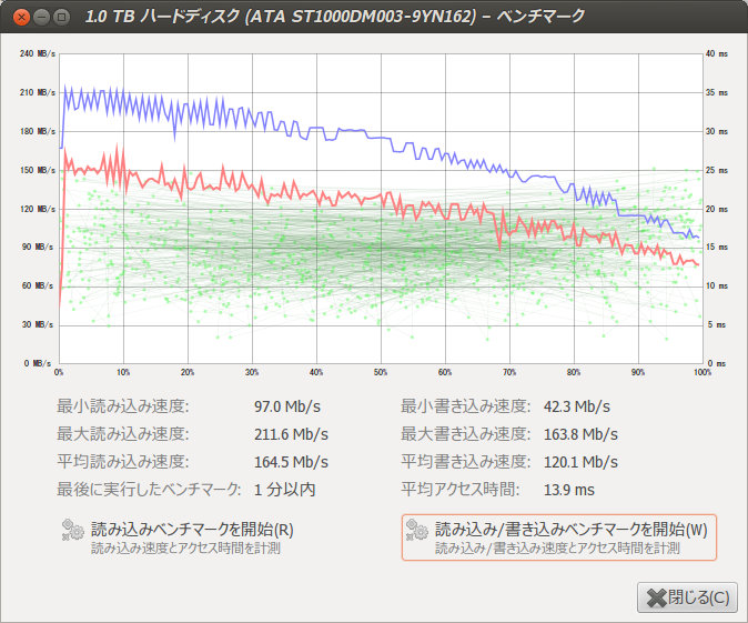 20130124-st1000dm003-bench-linux.jpg