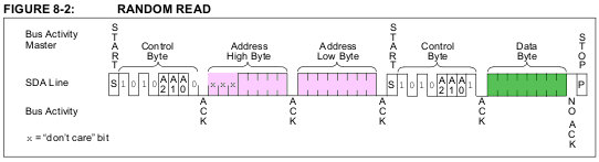 20180430-eeprom-read-packet.jpg